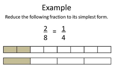 basic math fractions simplest form