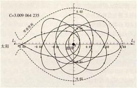 the space review: the cislunar econosphere (part 2)