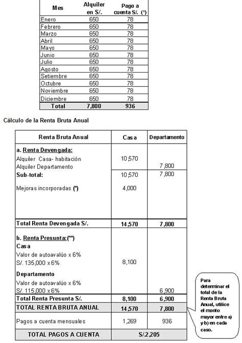 calculo de impuesto a la renta 5ta categoria newhairstylesformen2014 calculo de impuesto a la renta 2016 peru impuesto a la