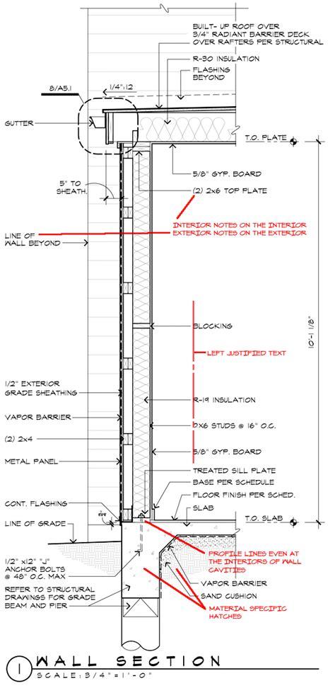interior wall section interior wall section www imgarcade com online image