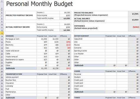 monthly budget template personal monthly budget template in excel