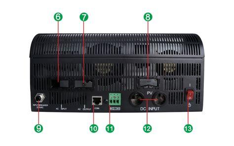 Ac Inverter 1 Pk grid solar invertersolar inverter pv1800 pk pwm series