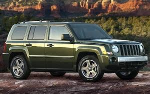 Jeep Patriot 2008 Mpg Used 2008 Jeep Patriot Suv Pricing Features Edmunds