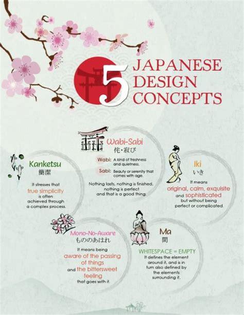 design concept description exle just stumbles over a great description of 5 different