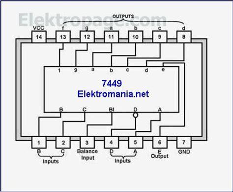 integrated circuits pin diagram 7449 ic pinout diagram integrated circuits elektropage