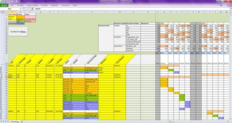 excel resource planning template simple resource planning template exceldownload free