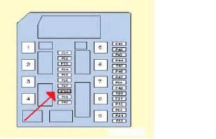 fuse box diagram for nissan qashqai box free printable wiring diagrams