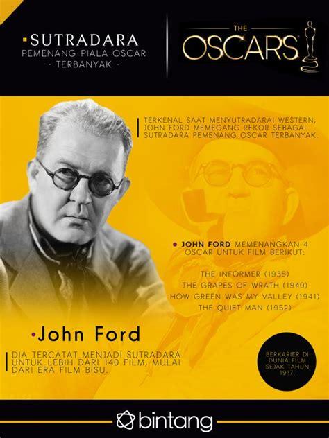 film oscar terbanyak mengenal john ford sutradara yang meraih oscar terbanyak