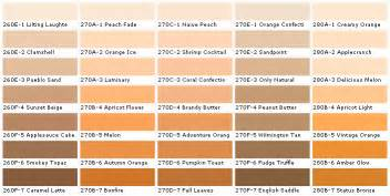 home depot interior paint color chart interior wall menards paint colors pittsburgh rachael