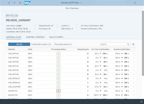 sap project manager sap plm portfolio and project