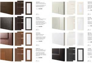 Ikea Kitchen Cabinet Door Styles A Look At Ikea Sektion Cabinet Doors