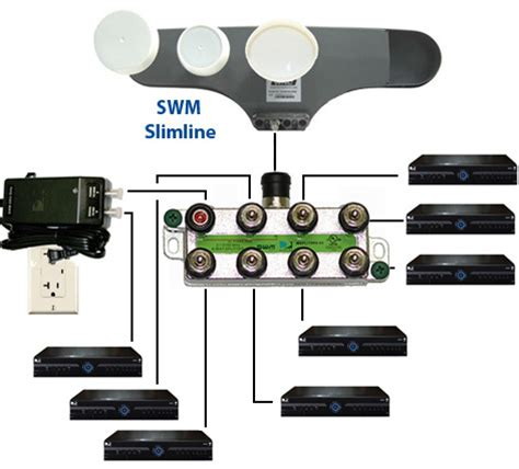 directv swm splitter wiring diagram 35 wiring diagram