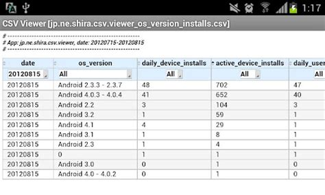 csv format for android contacts csv viewer a csv file viewer for android tech crash