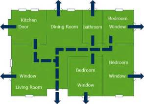 emergency exit floor plan fire and emergency evacuation homes and housing