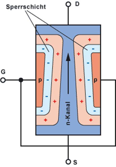 fet transistor funktionsweise jfet sperrschicht feldeffektransistoren