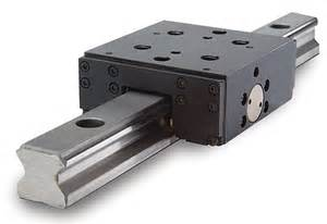 Linear Brake Systems How To Select And Apply Rail Brakes