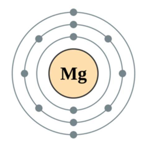 mg dot diagram dpav magnesium