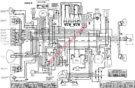 kawasaki bayou 220 wiring diagram kawasaki free engine