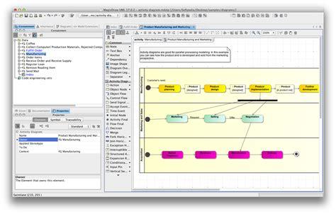 best uml tool tools on mac moreover uml magicdraw uml screenshot 5