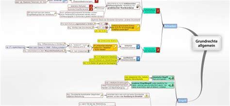 verfassungsimmanente schranken grundrechte allgemein juralib mindmaps schemata