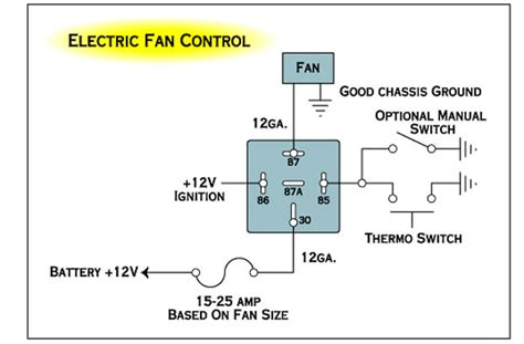 electric fan relay wiring diagram how to use relays in your wiring projects