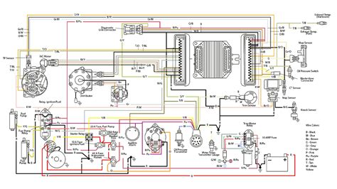 28 chion boat wiring diagram sendy hellopaymail co id