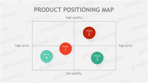 brand positioning map template 29 images of marketing positioning map template infovia net