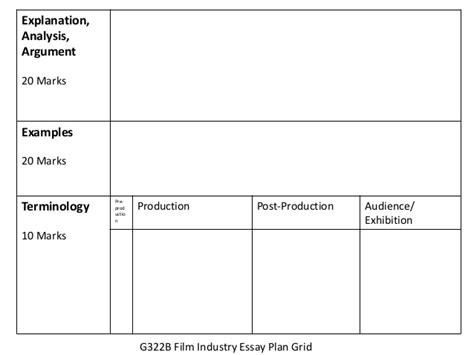 grid layout explained film industry tech essay plan grid