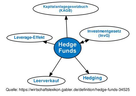hedge fund definition definition 187 hedge funds gabler wirtschaftslexikon
