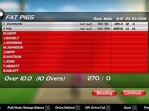 cricket highest score highest score in quot stickcricket all slog quot world