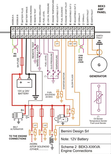 diesel generator panel wiring diagram genset