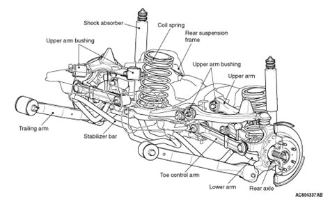 1995 bmw 525i relay diagram bmw autosmoviles