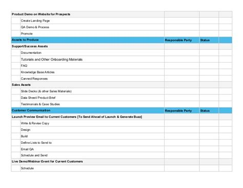 Product Checklist Template Templates Data Brand Checklist Template