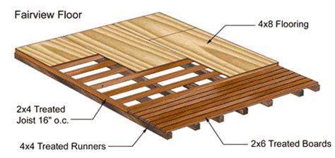 mobile pole flooring residential floor joist systems carpet vidalondon