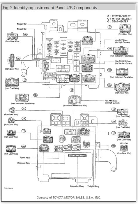1995 toyota camry fuse box diagram free wiring