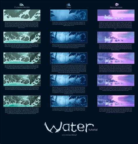 tutorial photoshop deviantart water tutorial by minnasundberg on deviantart