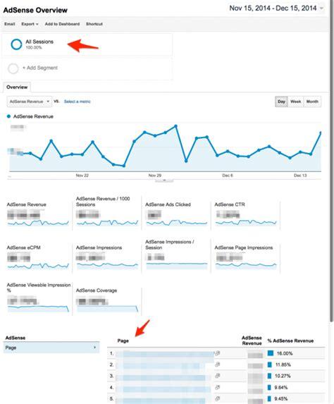 adsense google analytics integrating adsense into google analytics setup guide
