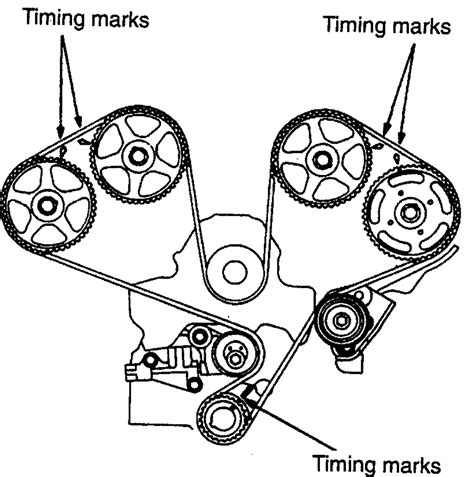 Galerry timing marks