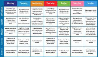 7 diet plan to lose weight fast fotolip rich image and wallpaper