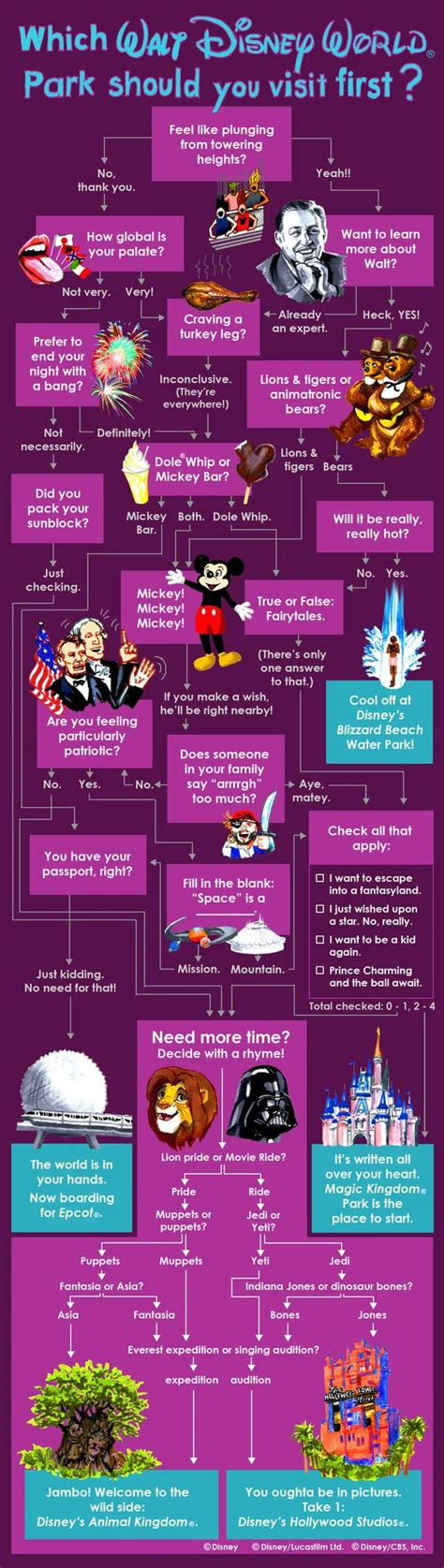 disney themes quiz 25 best ideas about world map quiz on pinterest