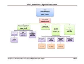 Organization Chart Free Template by 40 Free Organizational Chart Templates Word Excel