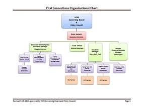 Organizational Chart Template Free by 40 Free Organizational Chart Templates Word Excel