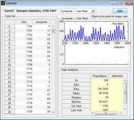 How To Create A Table In Matlab Guide App Containing Tables And Plots Matlab Amp Simulink