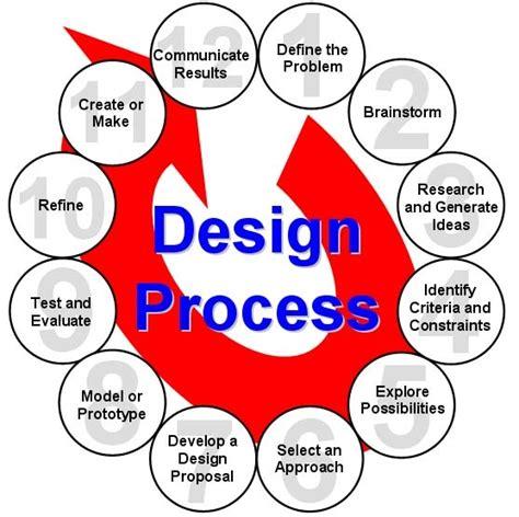 process design tools 34 best design process images on tools