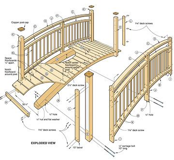 small bridge plans woodwork wooden garden bridge plans pdf plans