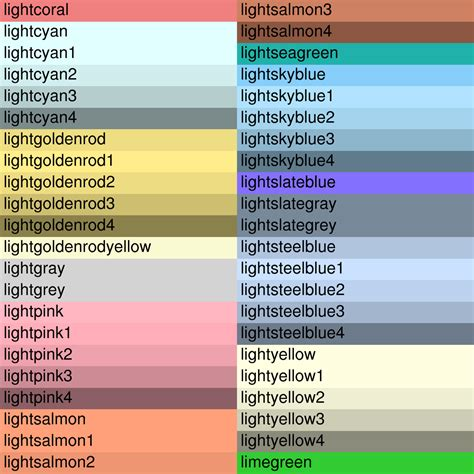 ncl color named colors