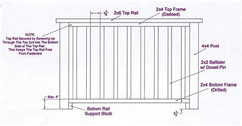 Railings: Deck Railing Installation   DIY Deck Plans