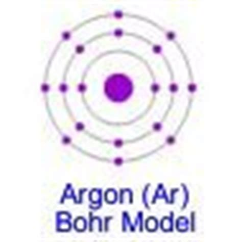 Neutrons And Protons Are Exles Of by Bohr Diagram Argon