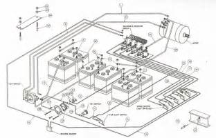 wiring diagram for club car golf cart wiring free engine image for user manual