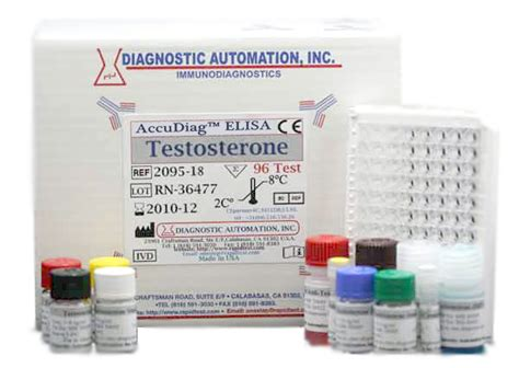 testosterone elisa kit fda ce 818 591 3030 usa